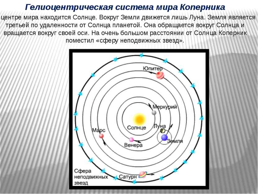 ГелиоцентрическаясистемамираКоперника В центре мира находится Солнце. Вокр...