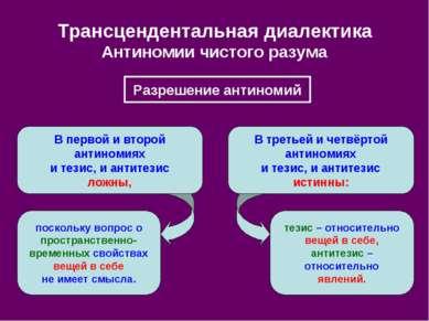 Трансцендентальная диалектика Антиномии чистого разума В первой и второй анти...