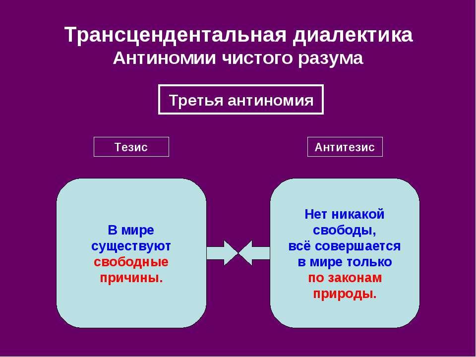 Трансцендентальная диалектика Антиномии чистого разума Третья антиномия Тезис...