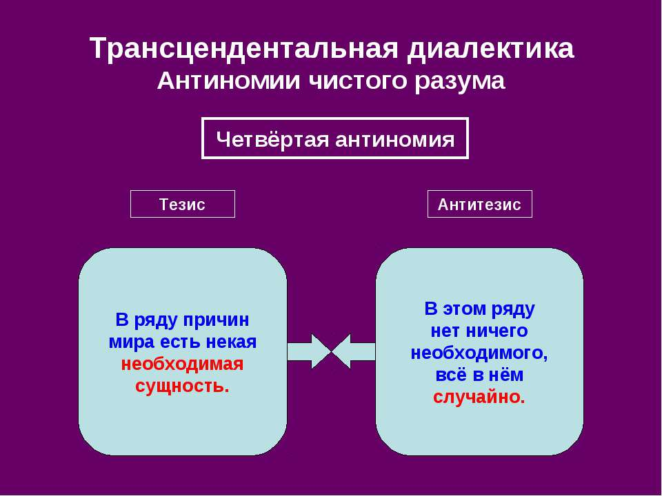 Трансцендентальная диалектика Антиномии чистого разума Четвёртая антиномия Те...