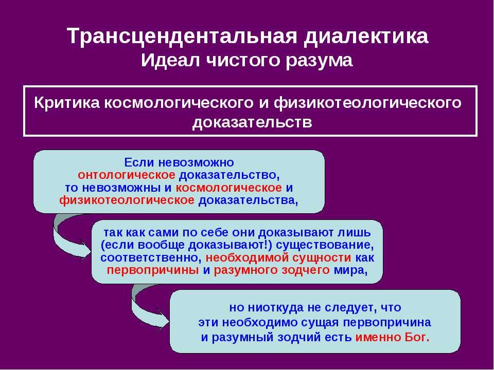 Трансцендентальная диалектика Идеал чистого разума Если невозможно онтологиче...
