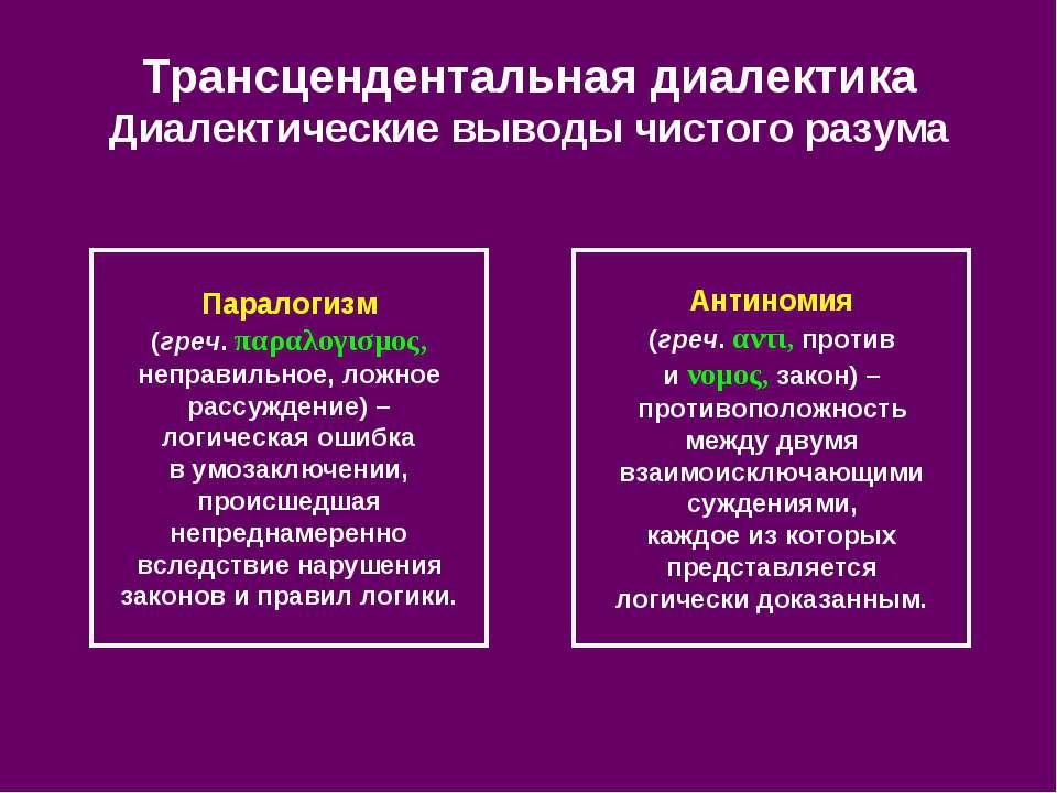 Трансцендентальная диалектика Диалектические выводы чистого разума Антиномия ...
