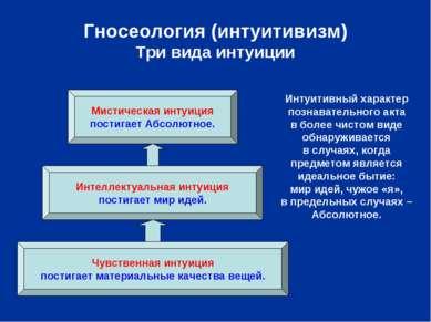 Гносеология (интуитивизм) Три вида интуиции Чувственная интуиция постигает ма...