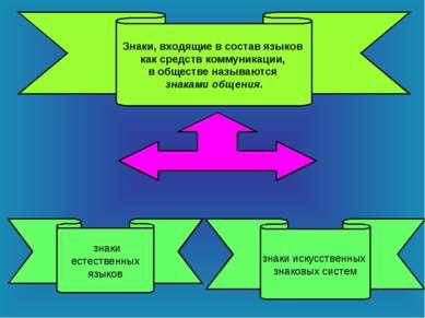 Знаки, входящие в состав языков как средств коммуникации, в обществе называют...