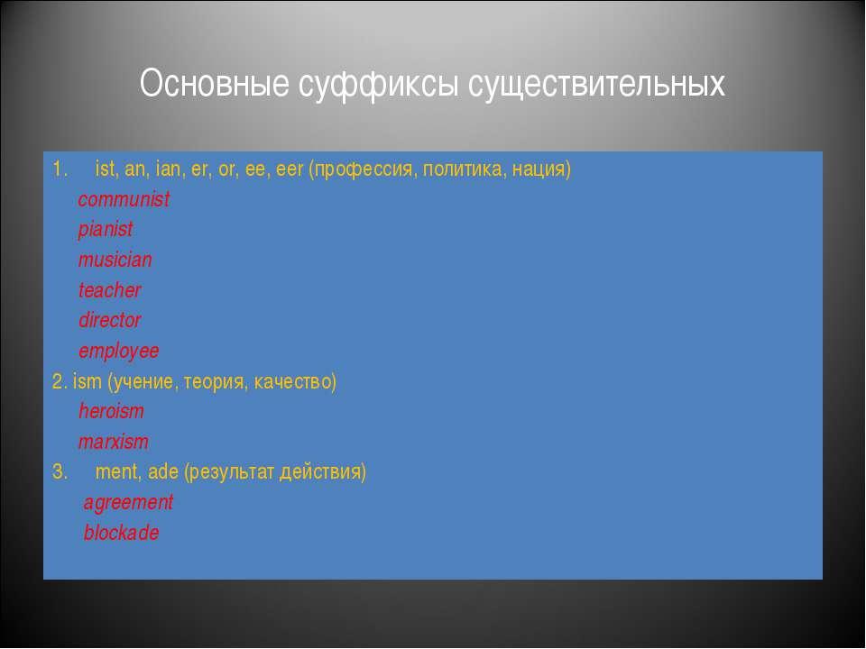 Основные суффиксы существительных ist, an, ian, er, or, ee, eer (профессия, п...