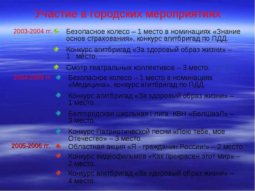 Участие в городских мероприятиях Безопасное колесо – 1 место в номинациях «Зн...