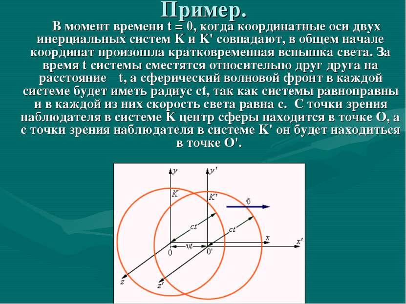 Пример. В момент времени t = 0, когда координатные оси двух инерциальных сист...