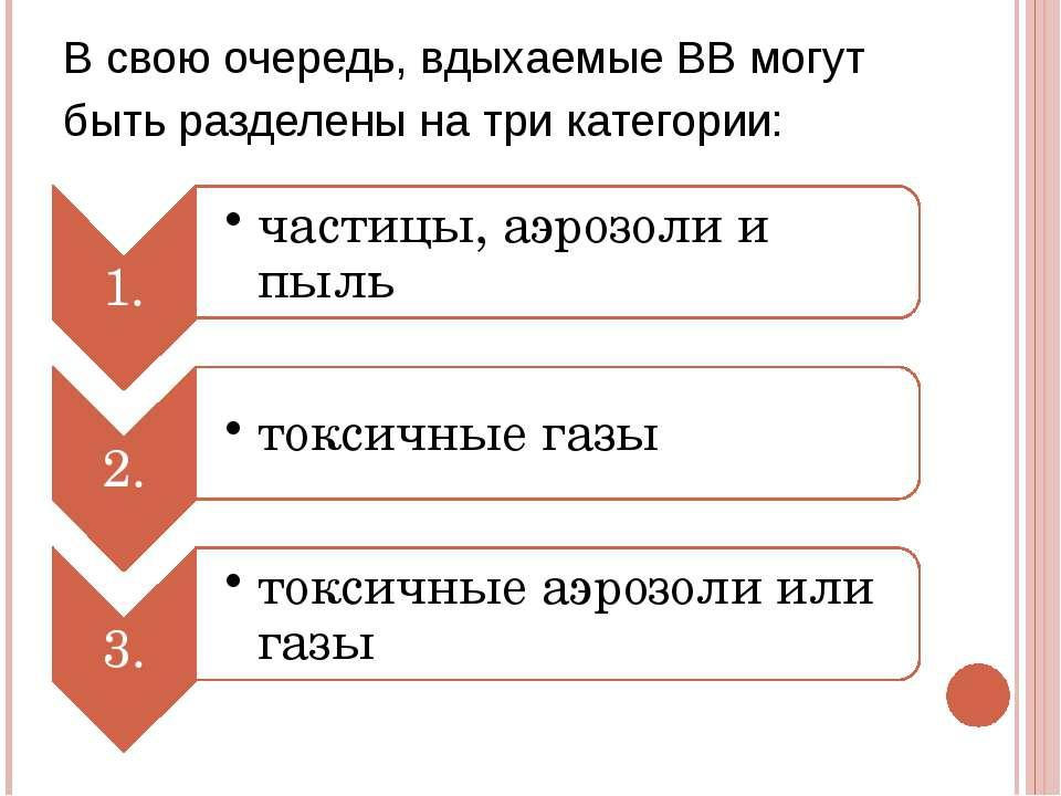 В свою очередь, вдыхаемые ВВ могут быть разделены на три категории: