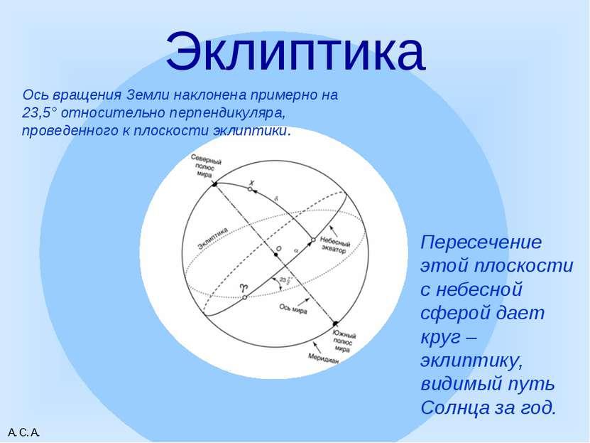 А.С.А. Эклиптика Пересечение этой плоскости с небесной сферой дает круг – экл...