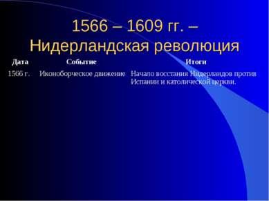 1566 – 1609 гг. – Нидерландская революция Дата Событие Итоги 1566 г. Иконобор...