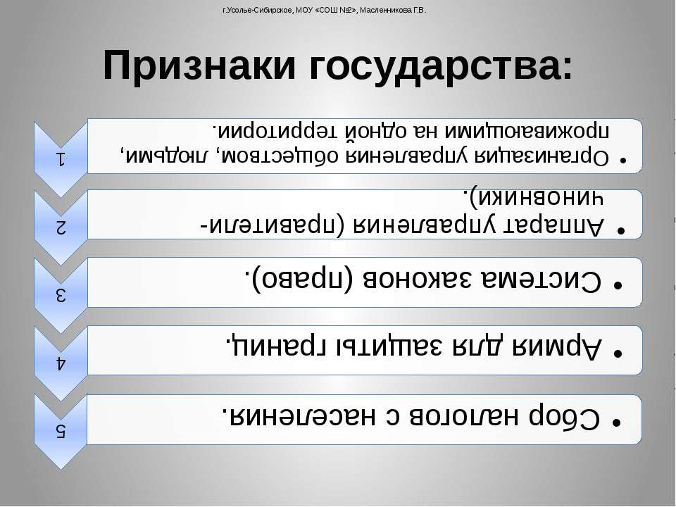 Признаки государства: г.Усолье-Сибирское, МОУ «СОШ №2», Масленникова Г.В.