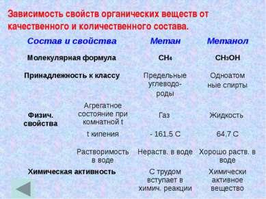 Зависимость свойств органических веществ от качественного и количественного с...