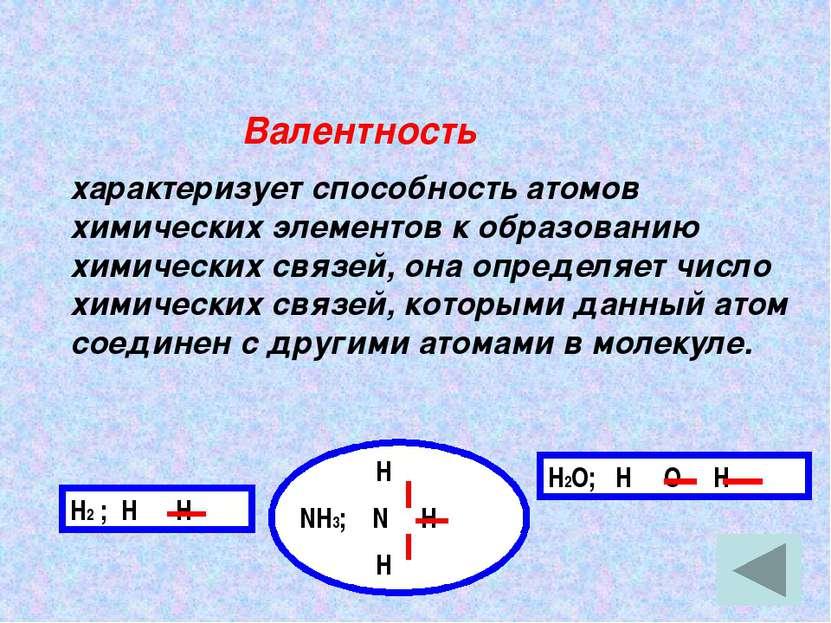 Валентность характеризует способность атомов химических элементов к образован...