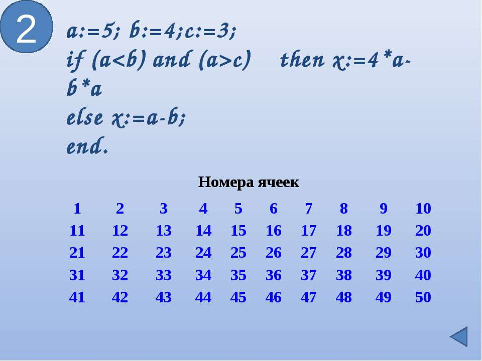 2 a:=5; b:=4;c:=3; if (ac) then x:=4*a-b*a else x:=a-b; end. Номера ячеек 1 2...