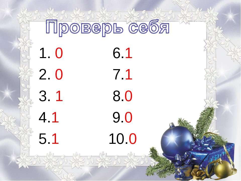 1. 0 6.1 2. 0 7.1 3. 1 8.0 4.1 9.0 5.1 10.0