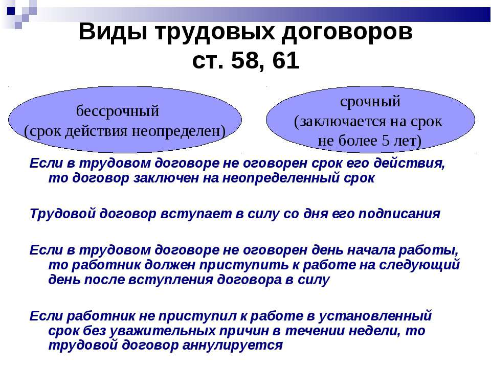 Виды трудовых договоров ст. 58, 61 Если в трудовом договоре не оговорен срок ...
