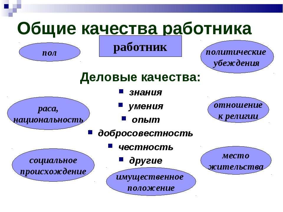 Общие качества работника Деловые качества: знания умения опыт добросовестност...