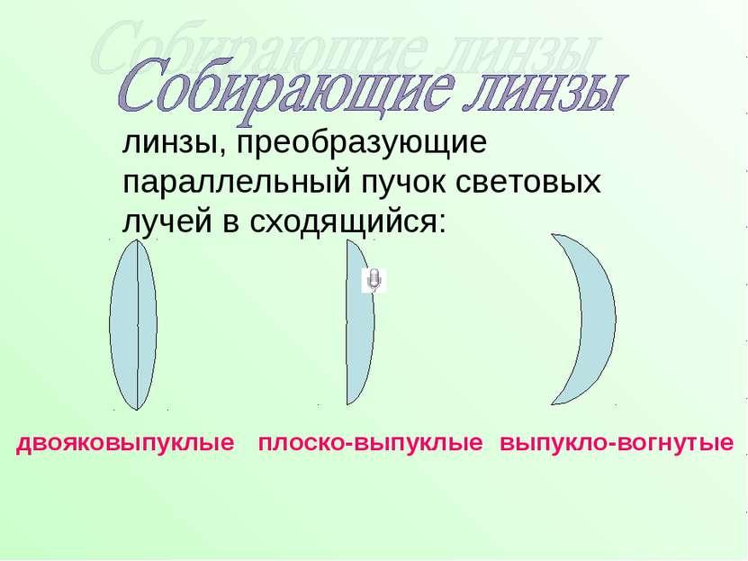 линзы, преобразующие параллельный пучок световых лучей в сходящийся: двояковы...