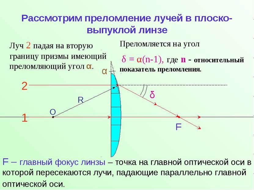 Рассмотрим преломление лучей в плоско-выпуклой линзе О R 2 1 Луч 2 падая на в...