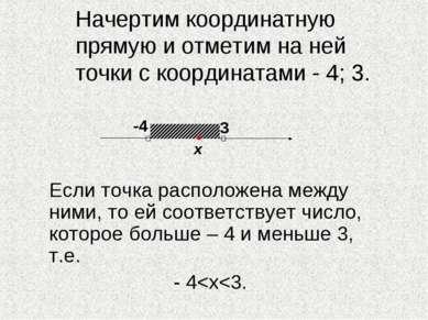 Начертим координатную прямую и отметим на ней точки с координатами - 4; 3. Ес...