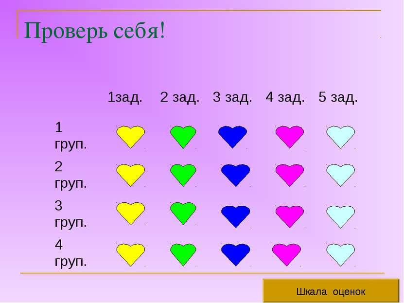 Проверь себя! Шкала оценок 1зад. 2 зад. 3 зад. 4 зад. 5 зад. 1 груп. 2 груп. ...