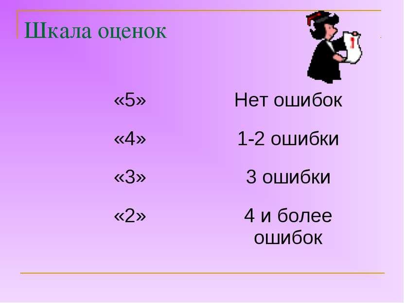 Шкала оценок «5» Нет ошибок «4» 1-2 ошибки «3» 3 ошибки «2» 4 и более ошибок