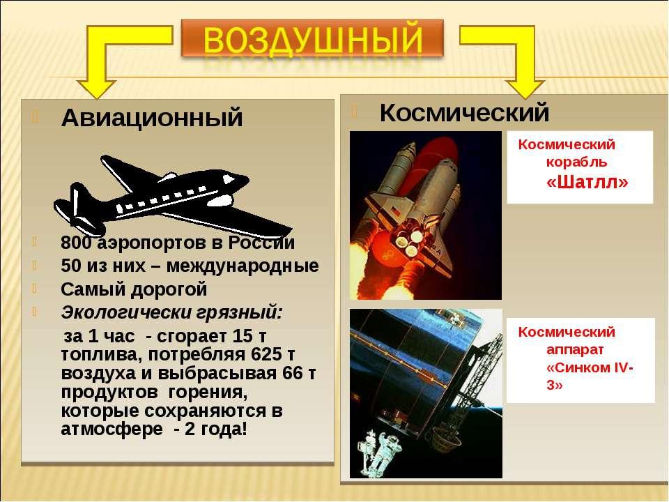 Авиационный 800 аэропортов в России 50 из них – международные Самый дорогой Э...