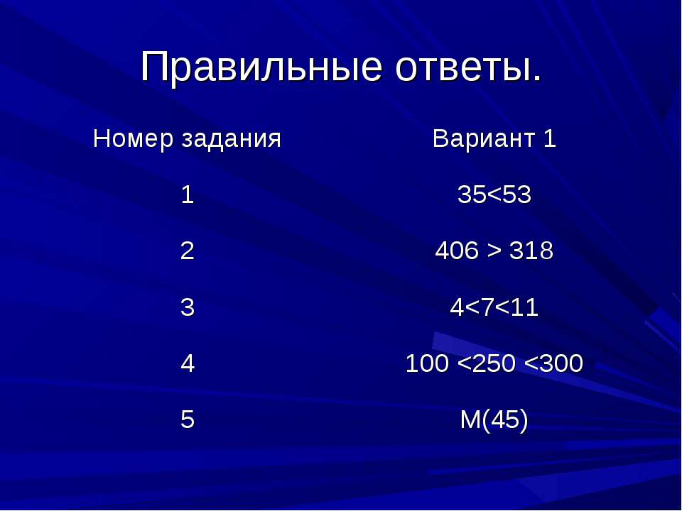 Правильные ответы. Номер задания Вариант 1 1 35 318 3 4