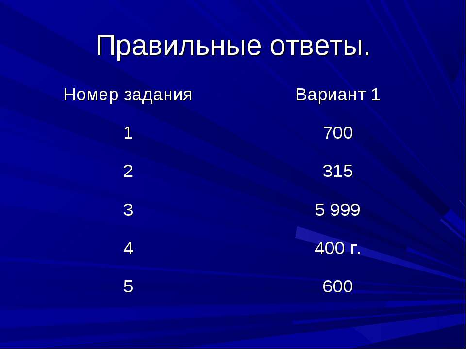 Правильные ответы. Номер задания Вариант 1 1 700 2 315 3 5 999 4 400 г. 5 600