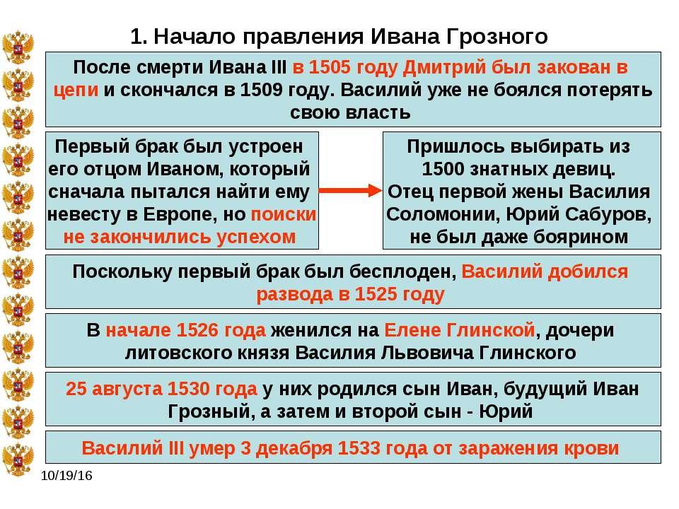* 1. Начало правления Ивана Грозного После смерти Ивана III в 1505 году Дмитр...
