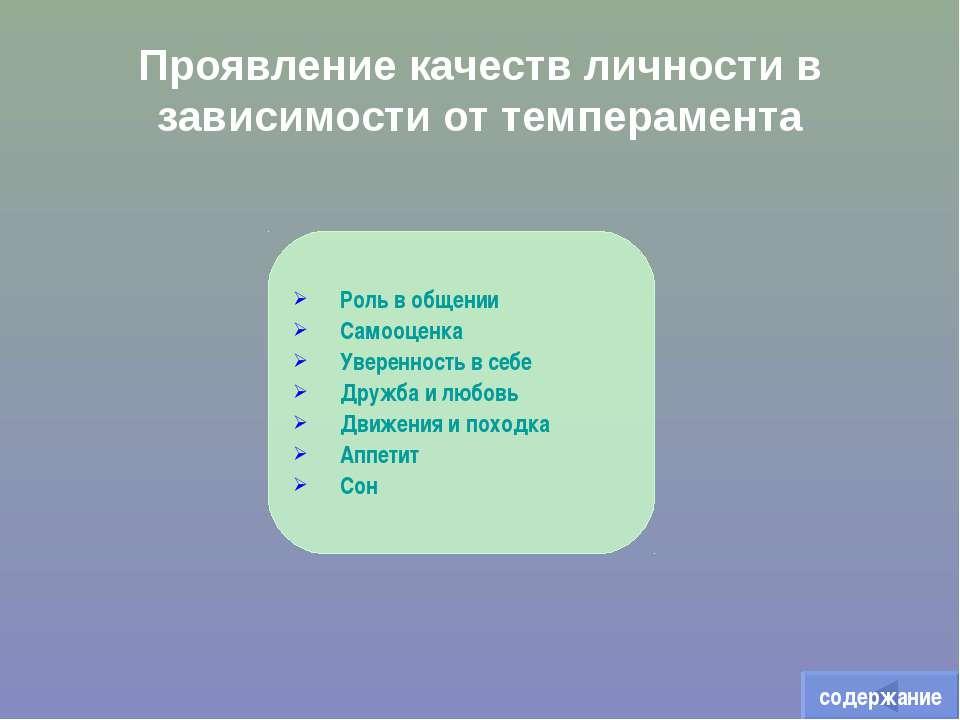 Проявление качеств личности в зависимости от темперамента Роль в общении Само...
