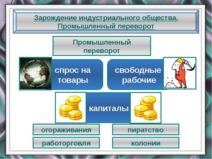 Зарождение индустриального общества. Промышленный переворот Промышленный пере...
