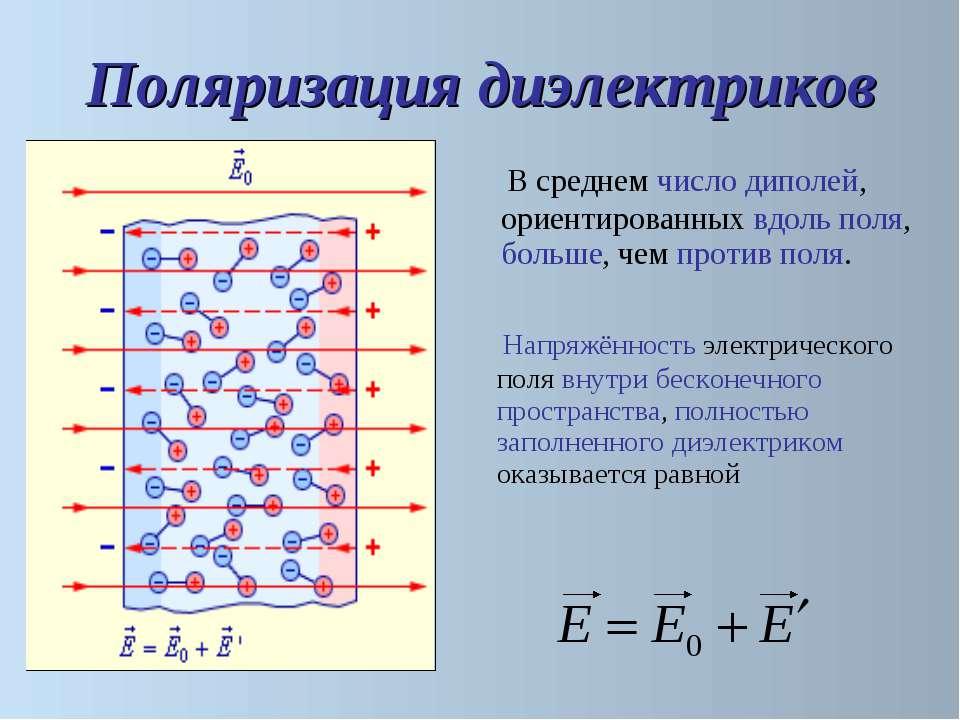 Поляризация диэлектриков Напряжённость электрического поля внутри бесконечног...