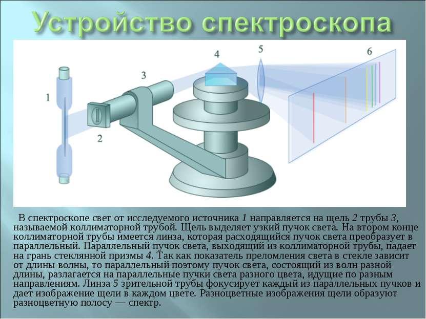 В спектроскопе свет от исследуемого источника 1 направляется на щель 2 трубы ...
