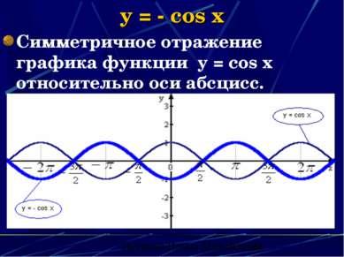 y = - cos x Симметричное отражение графика функции y = cos x относительно оси...