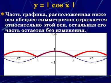 y =   cos x   Часть графика, расположенная ниже оси абсцисс симметрично отраж...