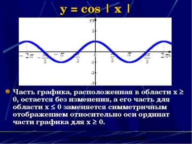 y = cos   x   Часть графика, расположенная в области х 0, остается без измене...