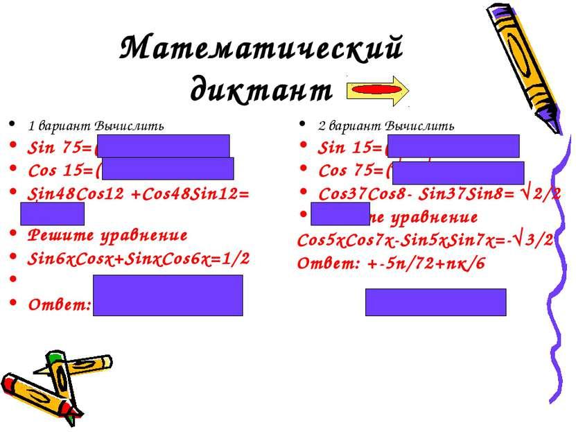 Математический диктант 1 вариант Вычислить Sin 75=(√6+√2)/4 Cos 15=(6+√2)/4 S...