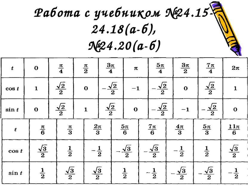 Работа с учебником №24.15-24.18(а-б), №24.20(а-б)