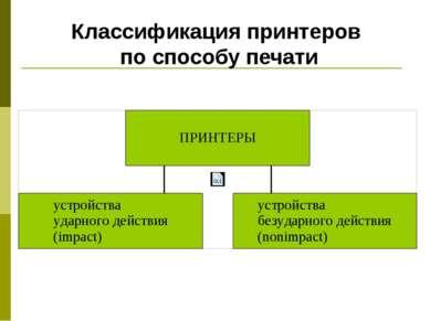 Классификация принтеров по способу печати