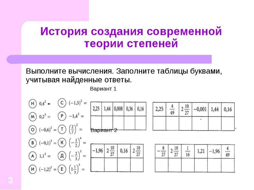 * История создания современной теории степеней Выполните вычисления. Заполнит...