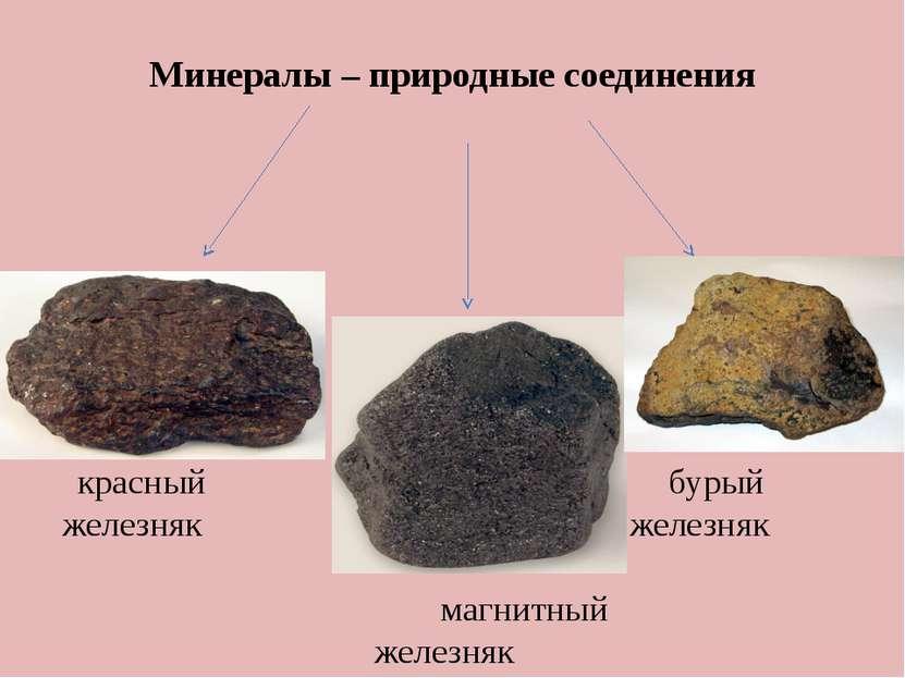 Минералы – природные соединения красный бурый железняк железняк магнитный жел...