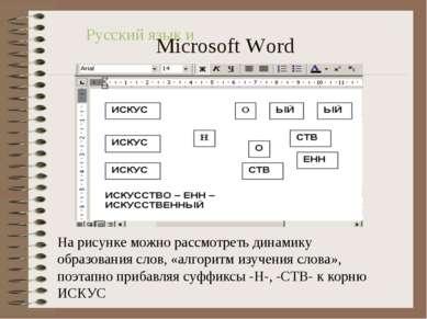На рисунке можно рассмотреть динамику образования слов, «алгоритм изучения сл...
