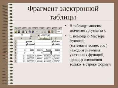 Фрагмент электронной таблицы В таблицу заносим значения аргумента х С помощью...