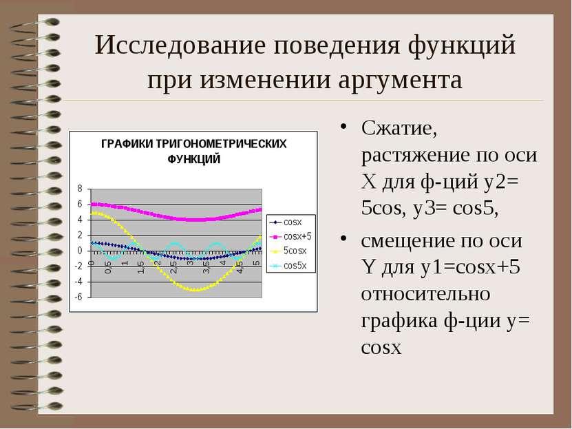 Исследование поведения функций при изменении аргумента Сжатие, растяжение по ...
