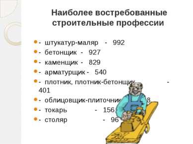 Наиболее востребованные строительные профессии - штукатур-маляр - 992 - бетон...