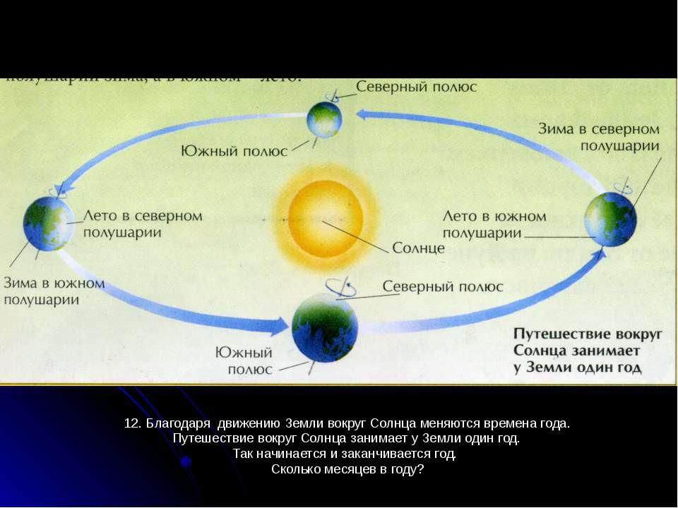 12. Благодаря движению Земли вокруг Солнца меняются времена года. 12. Благода...