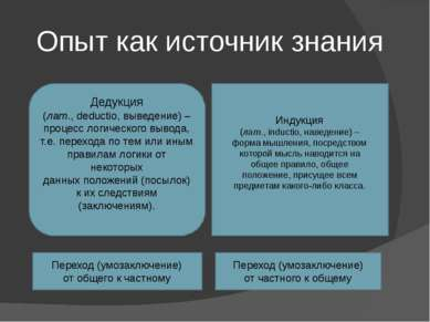 Опыт как источник знания Дедукция (лат., deductio, выведение) – процесс логич...