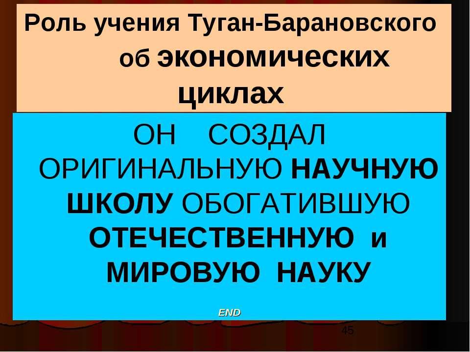 Роль учения Туган-Барановского об экономических циклах ОН СОЗДАЛ ОРИГИНАЛЬНУЮ...