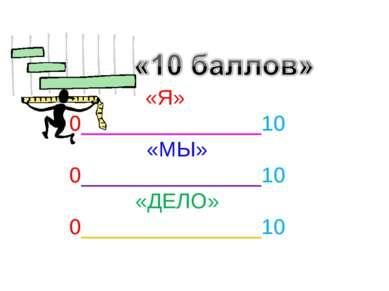 «Я» 0_______________10 «МЫ» 0_______________10 «ДЕЛО» 0_______________10